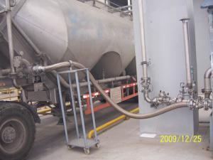氣體減壓閥-送料系統